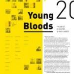 Powder Mag Top 20 Under 18
